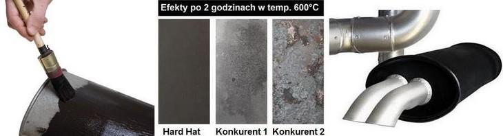 farba termoodporna na wysokie temperatury rust oleum 1078 1015 farby