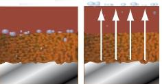 grunt antykorozyjny - podkład antykorozyjny - rust oleum 769